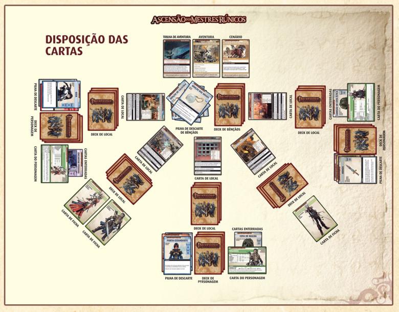 Cartas do Jogo O Senhor dos Anéis: Card Game