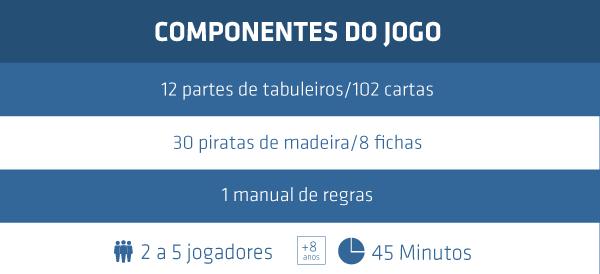 Componentes_Cartagena