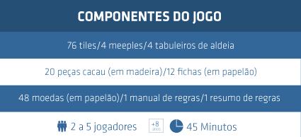 Componentes_Cacao