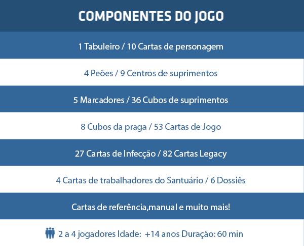Pandemic_Componentes