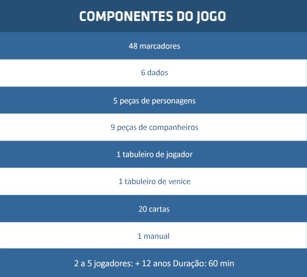 Marco_POLO_Componentes